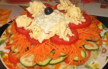 Рецепты на скорую руку салатов